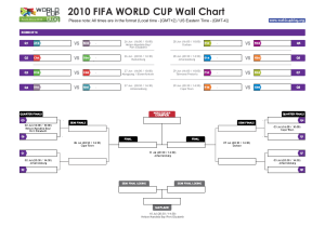 world cup 2010 wall chart bracket version