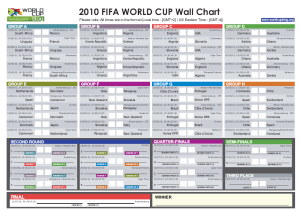 world cup 2010 wall chart scores version