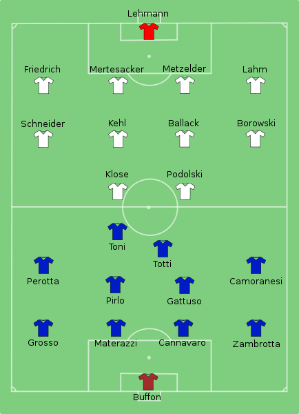 Germany-Italy_line_ups