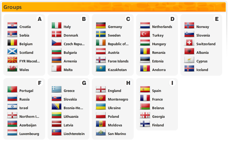 World Cup 2014 Preliminary Draw - Italy