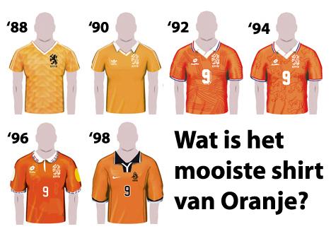 http://cdn.worldcupblog.org/netherlands.worldcupblog.org/files/2008/06/oranjeshirt_a_158280a.jpg